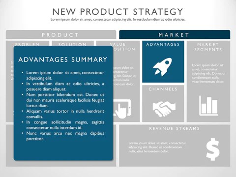 My Product Roadmap     New Product Strategy Lean Canvas