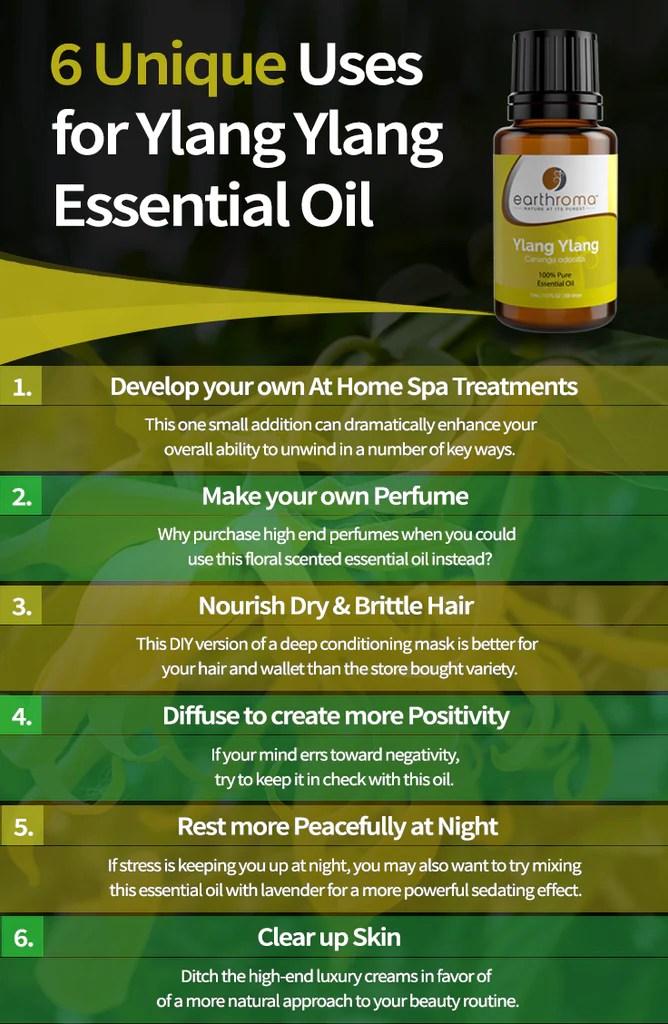 Fresh Skin Essential Oils Reviews