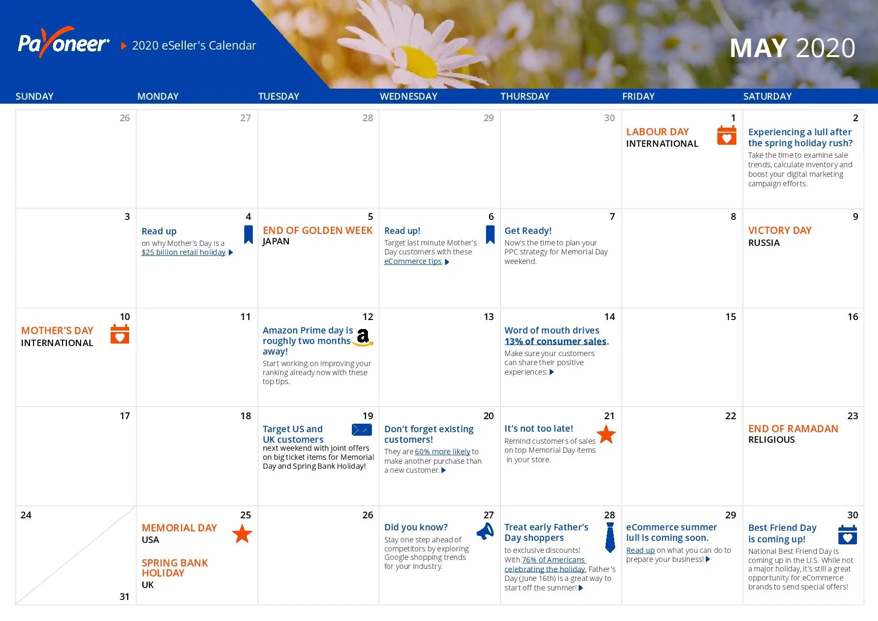 Shopify eCommerce Calendar - May