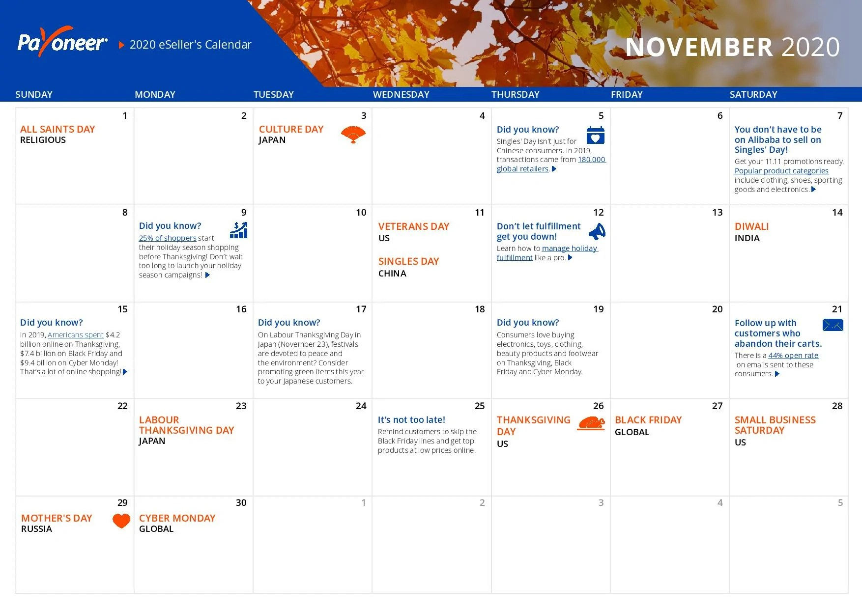 Shopify eCommerce Calendar - November