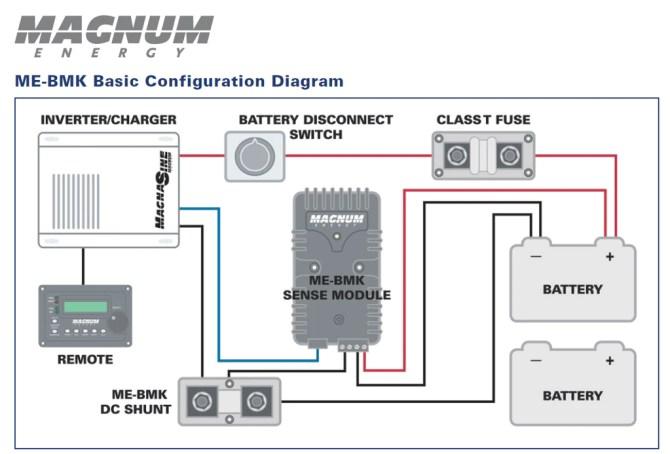 rv converter charger wiring diagram  fender bronco wiring