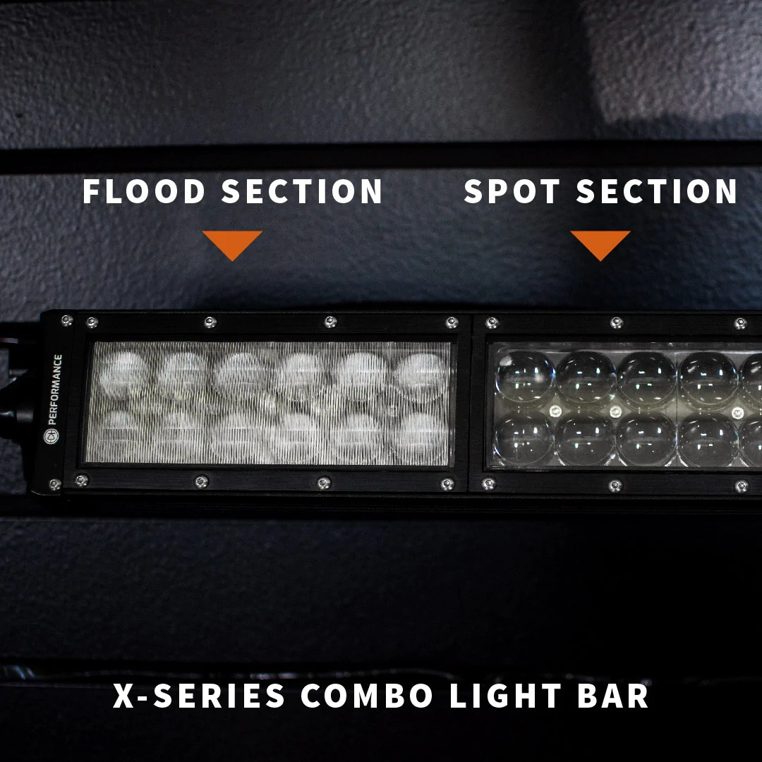 Flood Vs Spot Light Bulbs