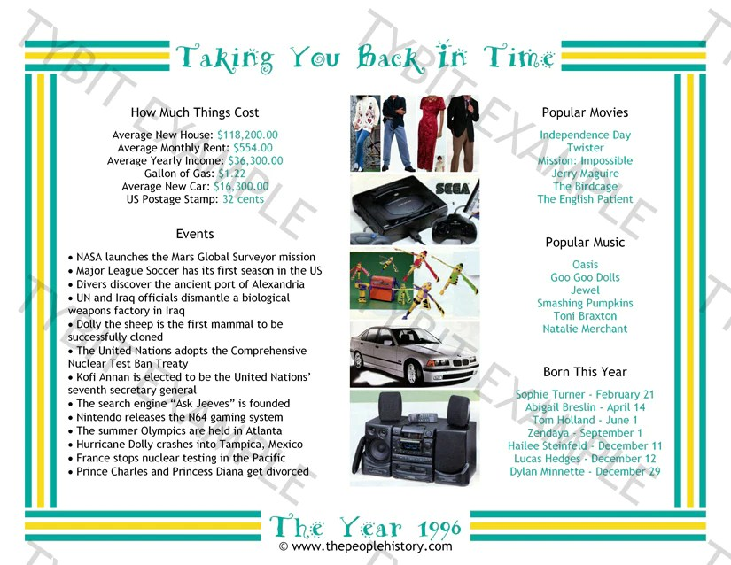 1996 Year In History Print News Events, Prices, Movies