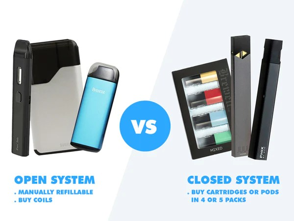 Closed vs Open System: Which is better?
