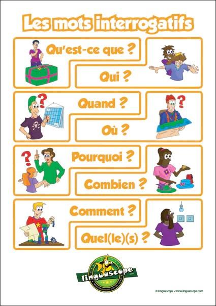 French Bistro Menu Board