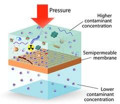 Reverse Osmosis Bottle-less Water Cooler