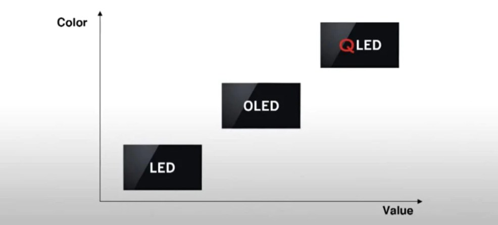 oled-vs.qled-picture-quality