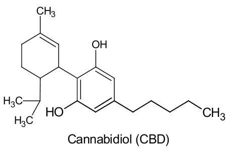 CBD molécula en marihuana