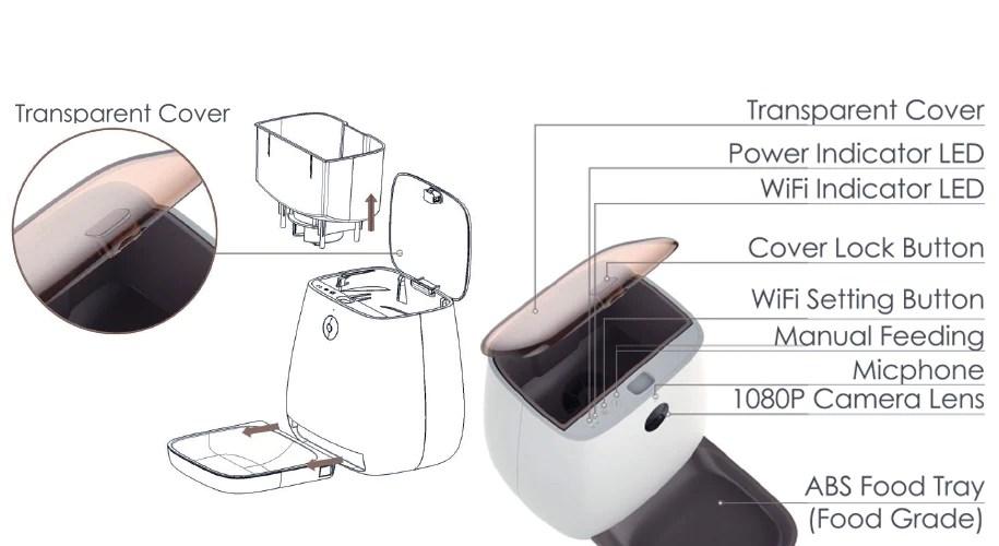 Different components of Ultimate Smart Pet Feeder