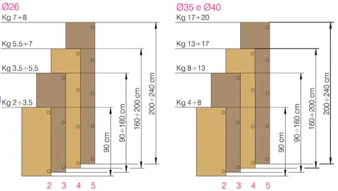 how many cabinet positions are there cabinet door hinge placement guide www stkittsvilla 16689