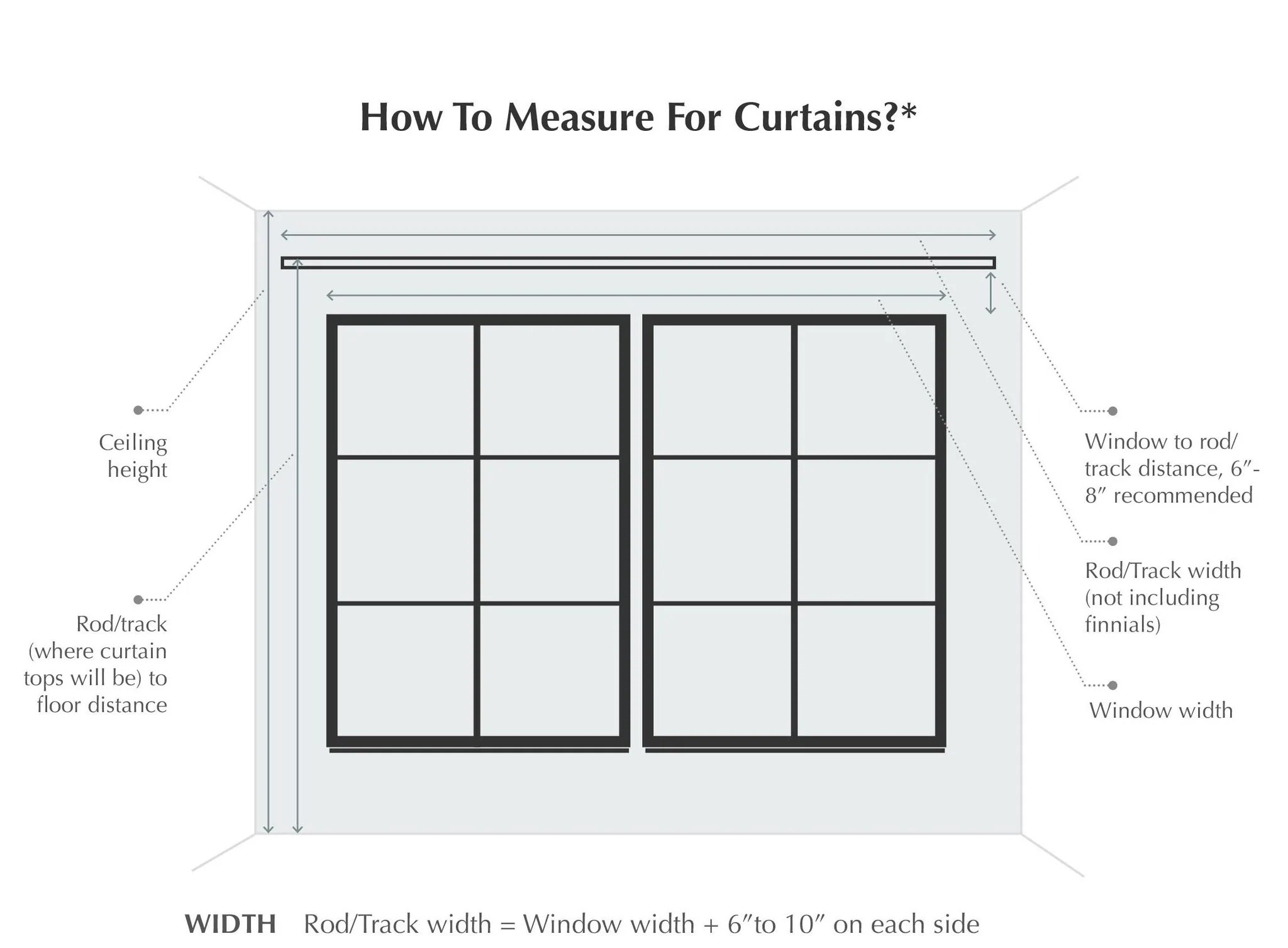 how to measure for curtains custom made curtain size vs window sizes loft curtains