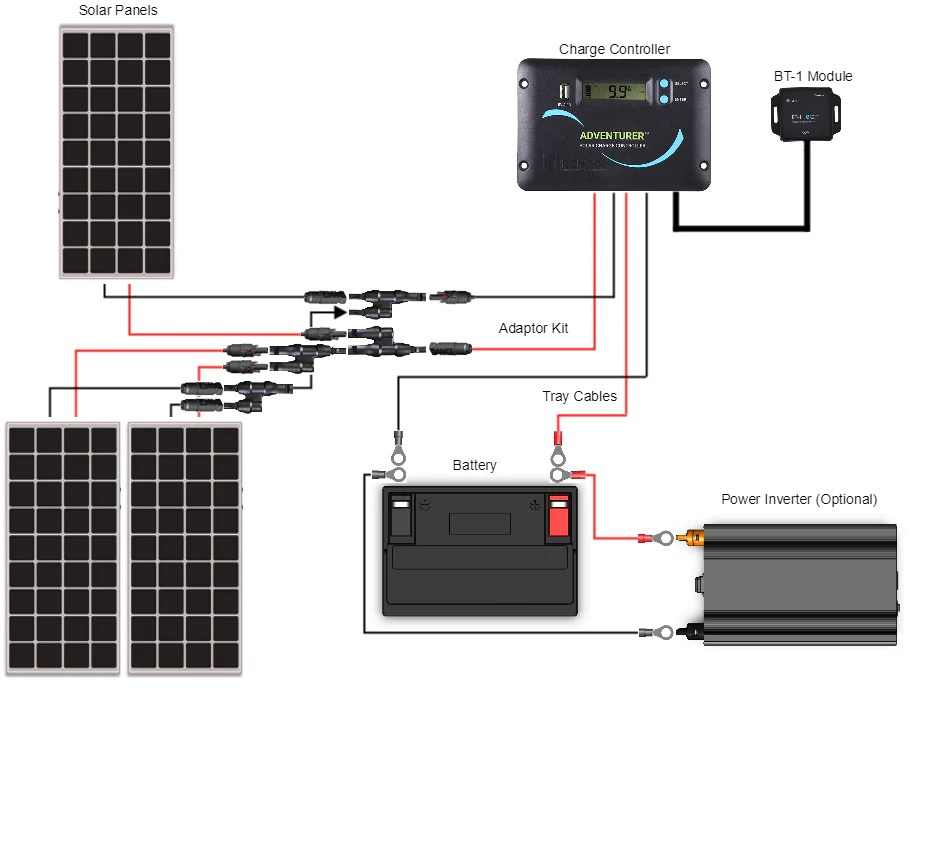 Renogy 300 Watt 12 Volt Solar RV Kit – SolarTech Direct