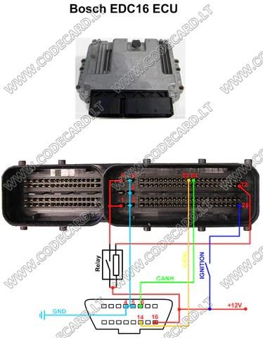 Readrepair mileage in EDC16, MT35E, HSFI 22 read PIN, reset ECU by CAN programmer for Opel ECU