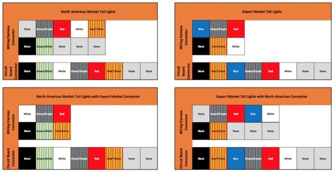 20152017 mustang s550 tail light wiring diagram info euro