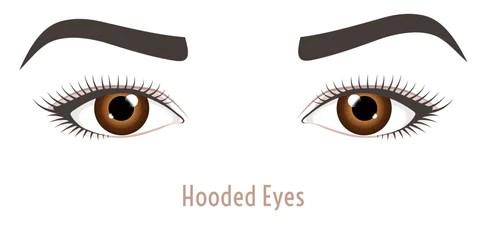 Hooded EyeShape - Mademoiselle Lash - what eye shape do I have
