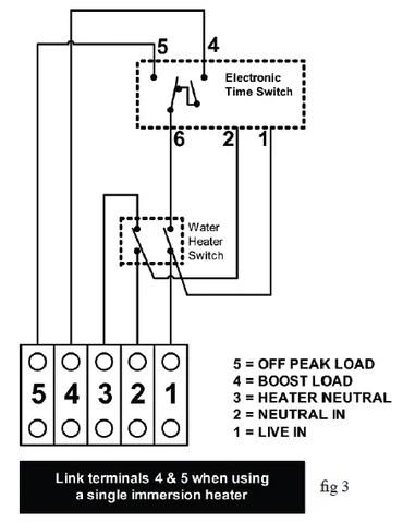 PS_Dual_Flexi_large?resize=370%2C480&ssl=1 sangamo time clock wiring diagram wiring diagram sangamo time clock wiring diagram at cos-gaming.co
