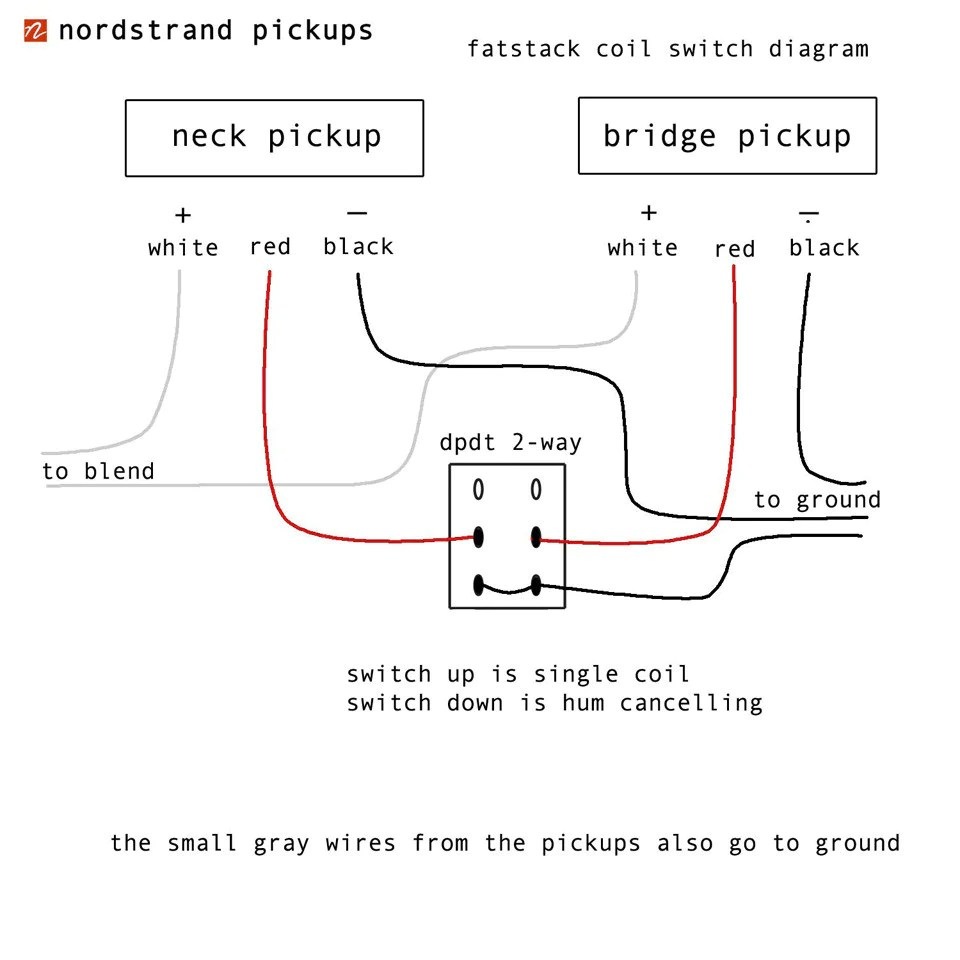 Pickup Wiring Diagrams and Schematics  Nordstrand Audio