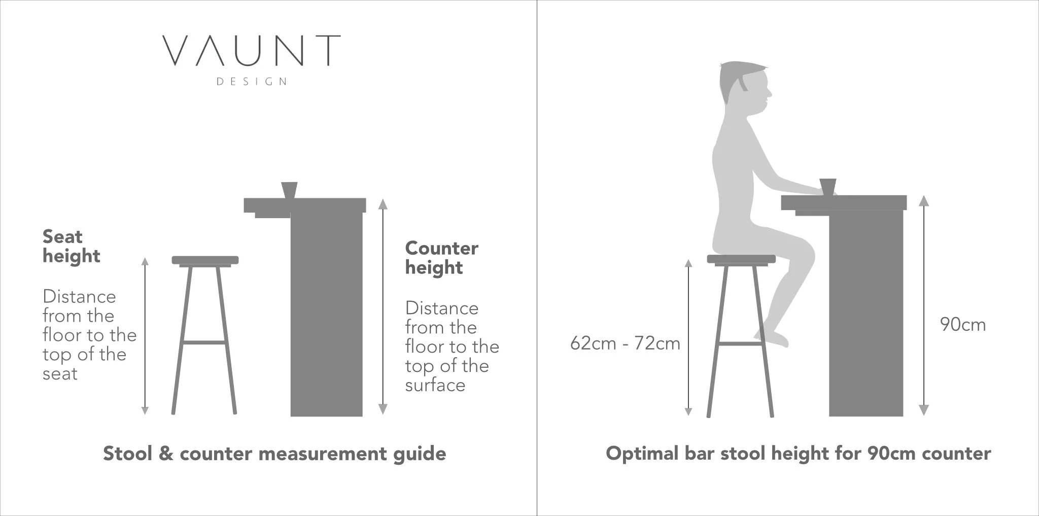 The Correct Bar Stool Height For 90cm Counter Vaunt Design