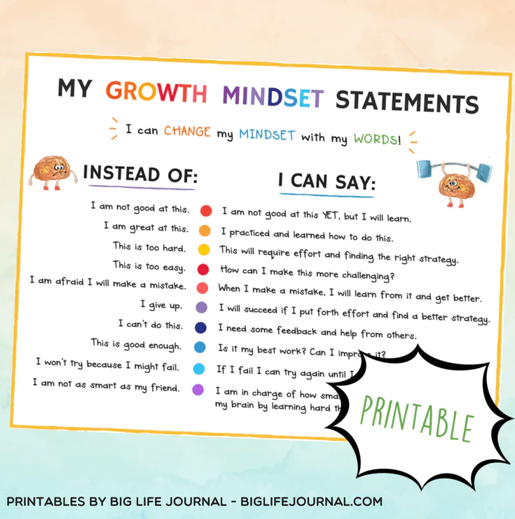 How To Teach Growth Mindset To Kids The 4 Week Guide Big