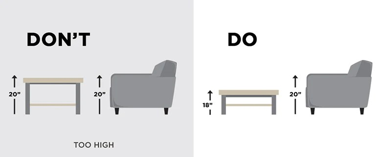 title   Coffee Table Height To Sofa