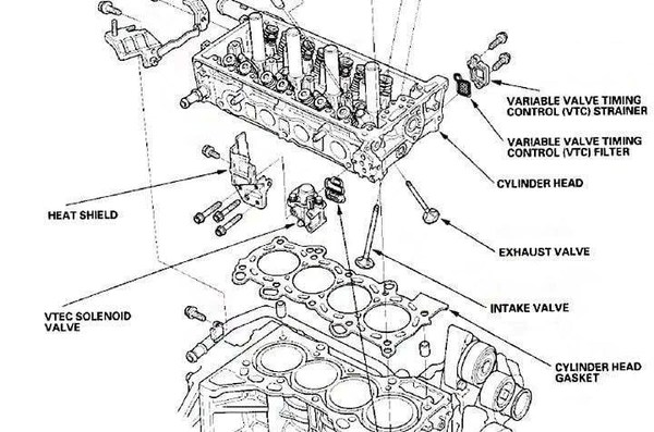 K20K24 Hybrid Engine Build Guide  Hybrid Racing