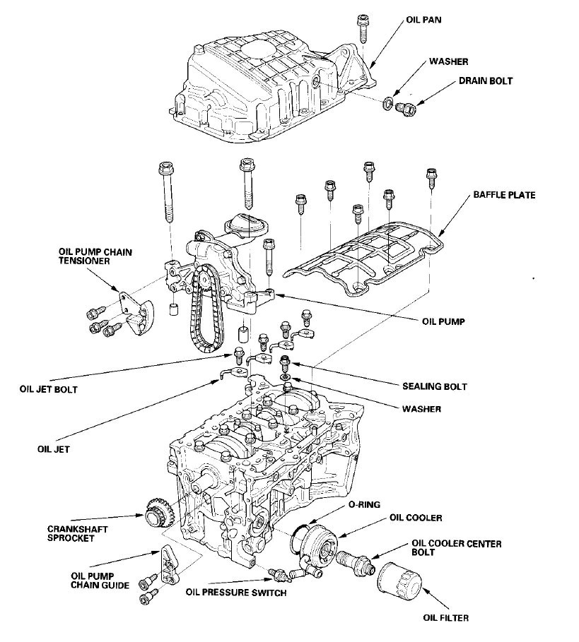 Honda K24a Wiring Diagram - Wiring Diagram Code