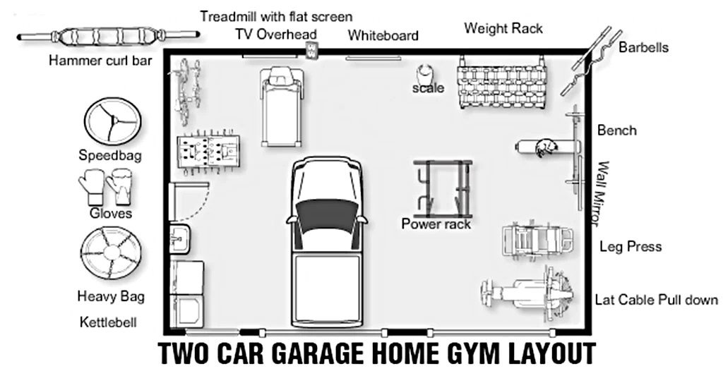 how to light a garage gym the complete