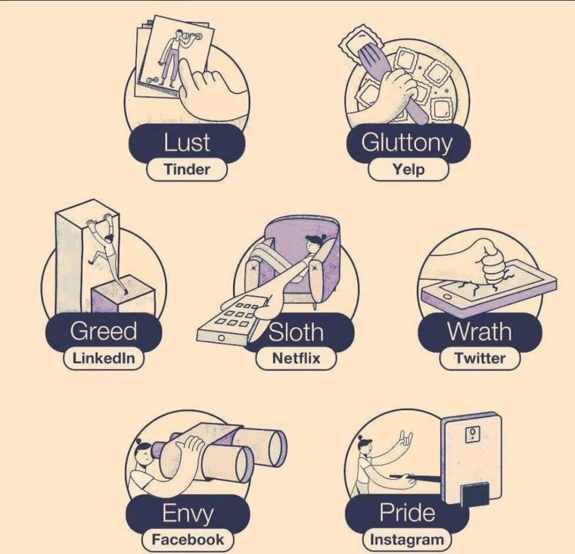 7 deadly sins of social media