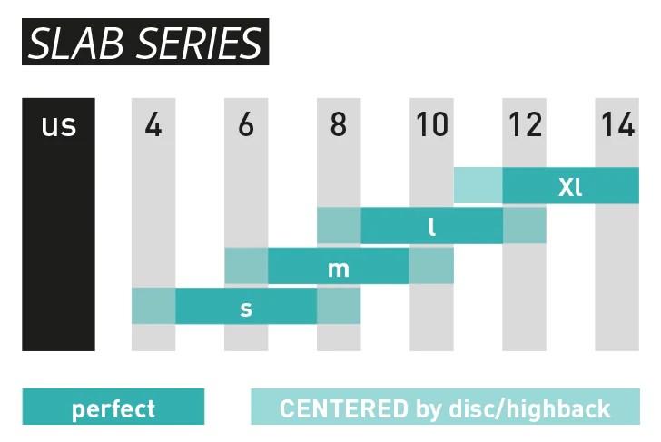 SP Bindings   sLAB Size Chart