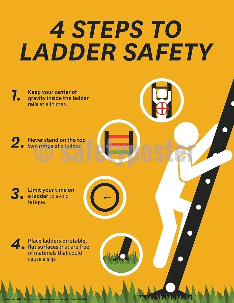 four steps to ladder safety safety poster