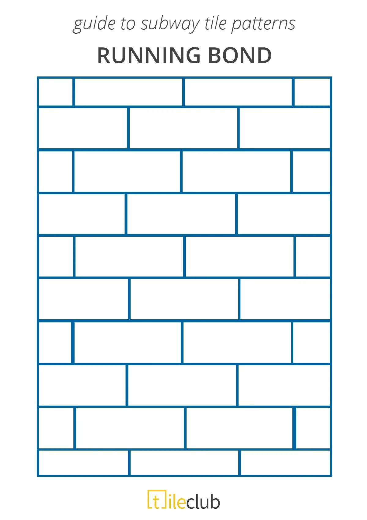 creative subway tile patterns and