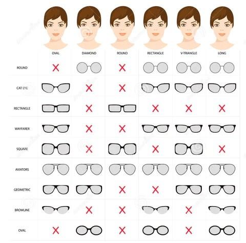 how to choose eyeglass frames | Frameswalls.org
