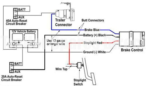 wiring diagram for brake controllers – trailer spares direct