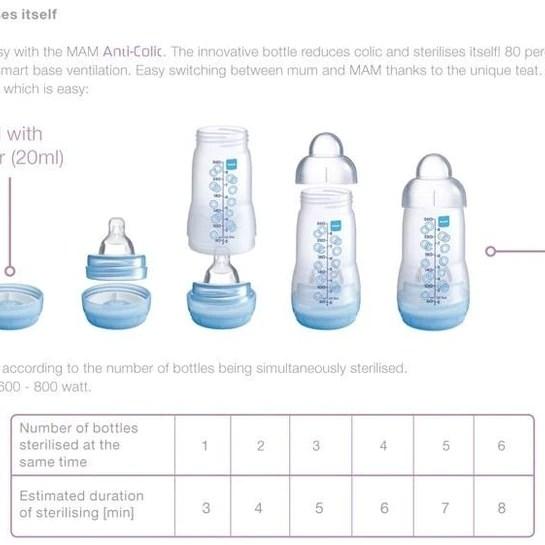 mam microwave bottle self sterilizer