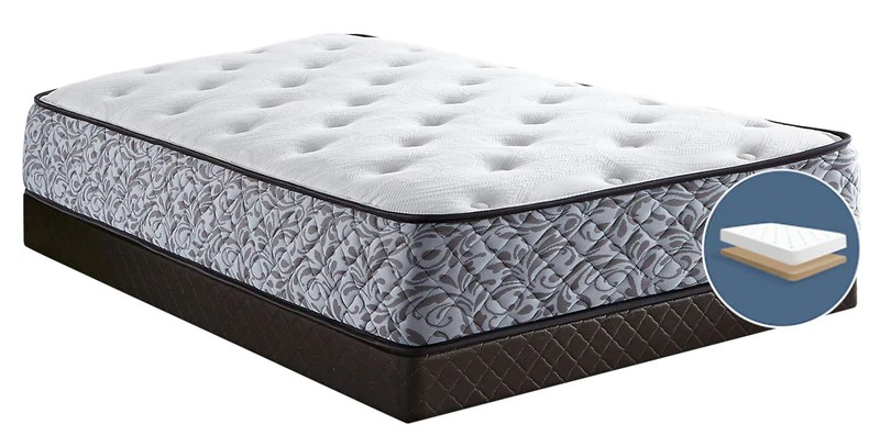 springwall dreams full mattress in a box with low profile boxspring