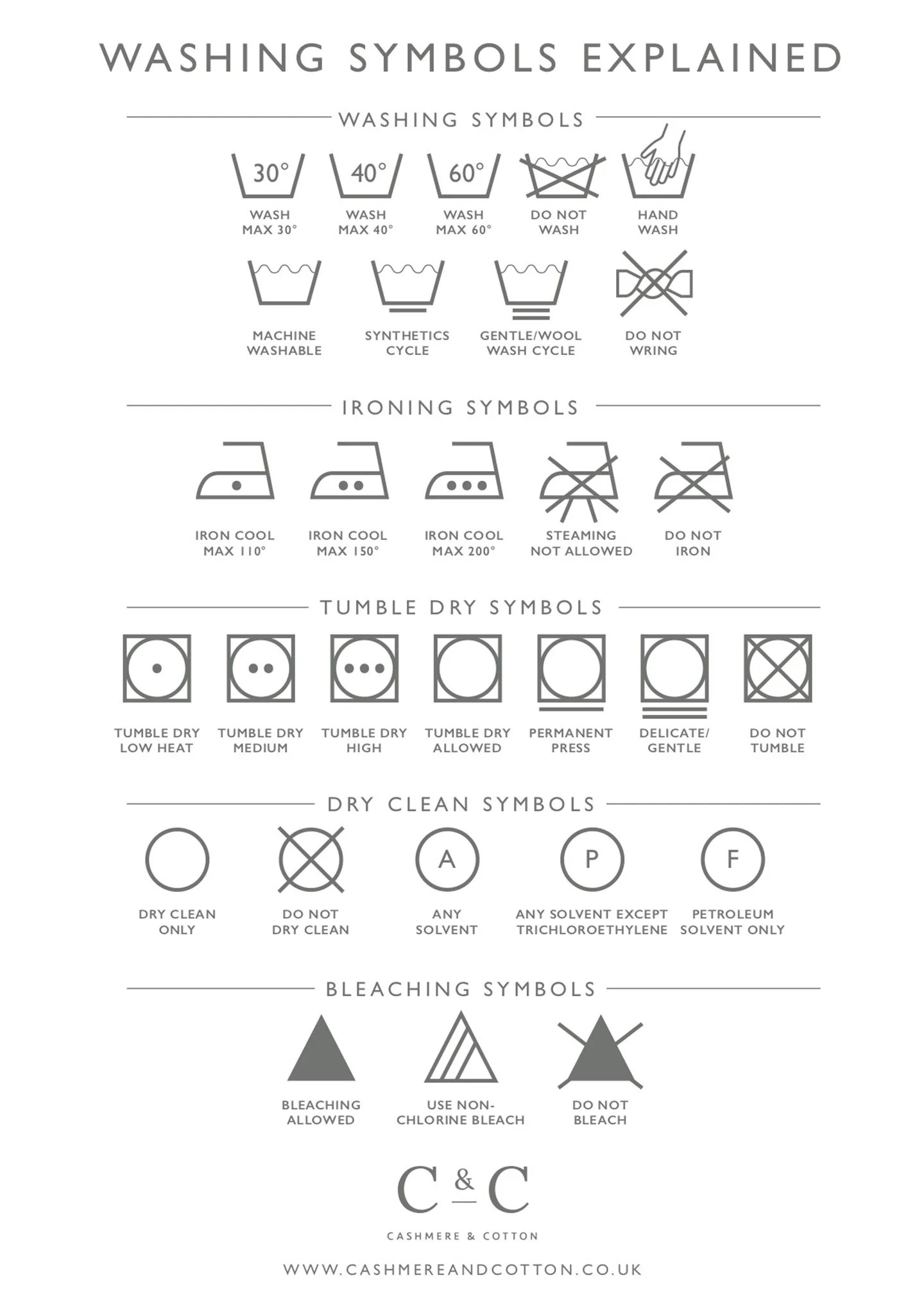 Washing Laundry Symbols Explained Cashmere Cotton
