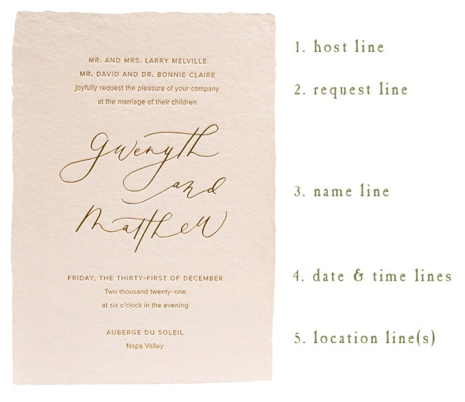 Wedding Invitation Wording And Etiquette Oblation Papers