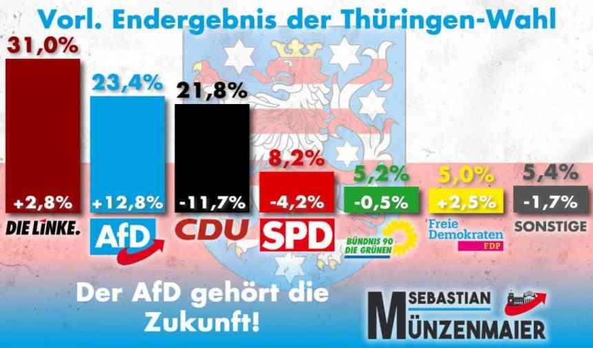 Thüringen Wahlnachbetrachtung