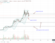 Bitcoin (BTC) Cracking As Government Drums For Regulation