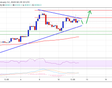 Bitcoin Price Primed For Fresh Rally And Only 1 Thing Is Holding It Back