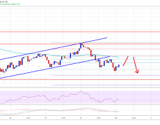 Ethereum (ETH) Price Holding Support But Facing Many Hurdles