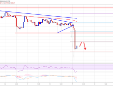 Bitcoin Price (BTC) Breaks Down, Turns Sell On Rallies