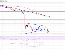 Bitcoin Price (BTC) Sighting Next Downside Break Below $8.2K