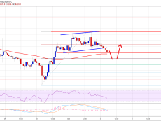 Bitcoin Price (BTC) Remains Vulnerable Below $8,500