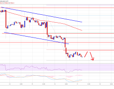 Bitcoin (BTC) Price Bearish Breakdown Looks Real, $7,500 Next?