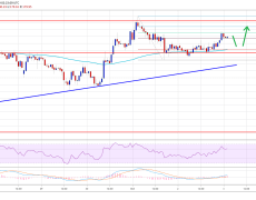 Ethereum (ETH) Price Above $185 Would Make Case For Larger Rally