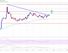 Ethereum (ETH) Price Likely Setting Up For Next Rally