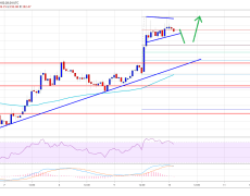 Ethereum (ETH) Price Smashes Resistance, $200 Now In Sight
