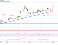 Ripple (XRP) Bulls Are Quiet While Many Altcoins Rally Significantly