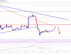 Bitcoin (BTC) Price Turned Sell On Rallies Towards $9K